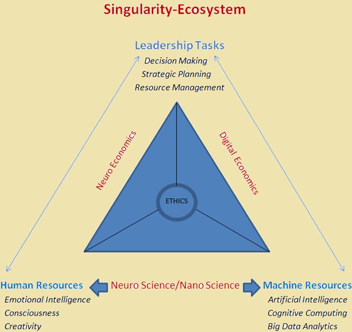smartphone-singularity